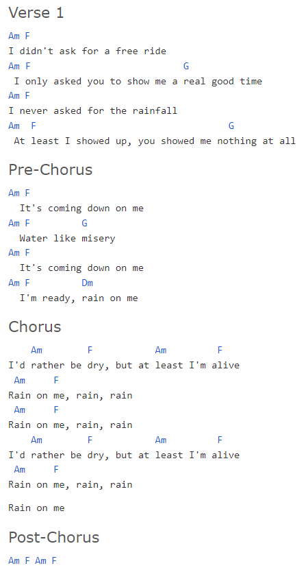 Lady Gaga – Rain On Me Chords 1