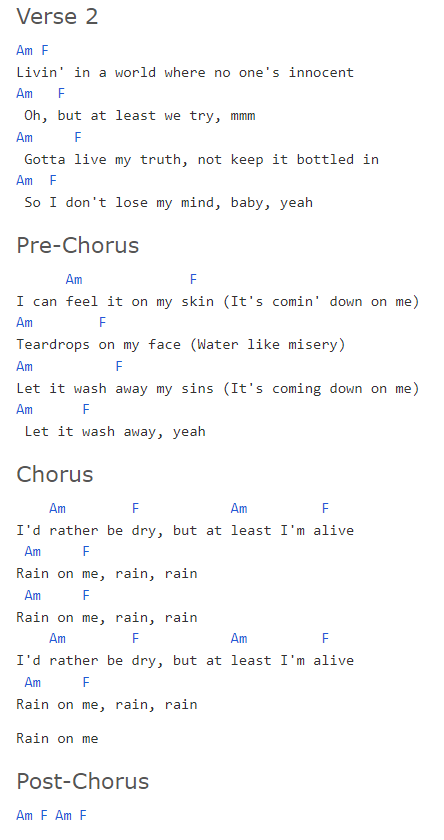 Lady Gaga – Rain On Me Chords 2