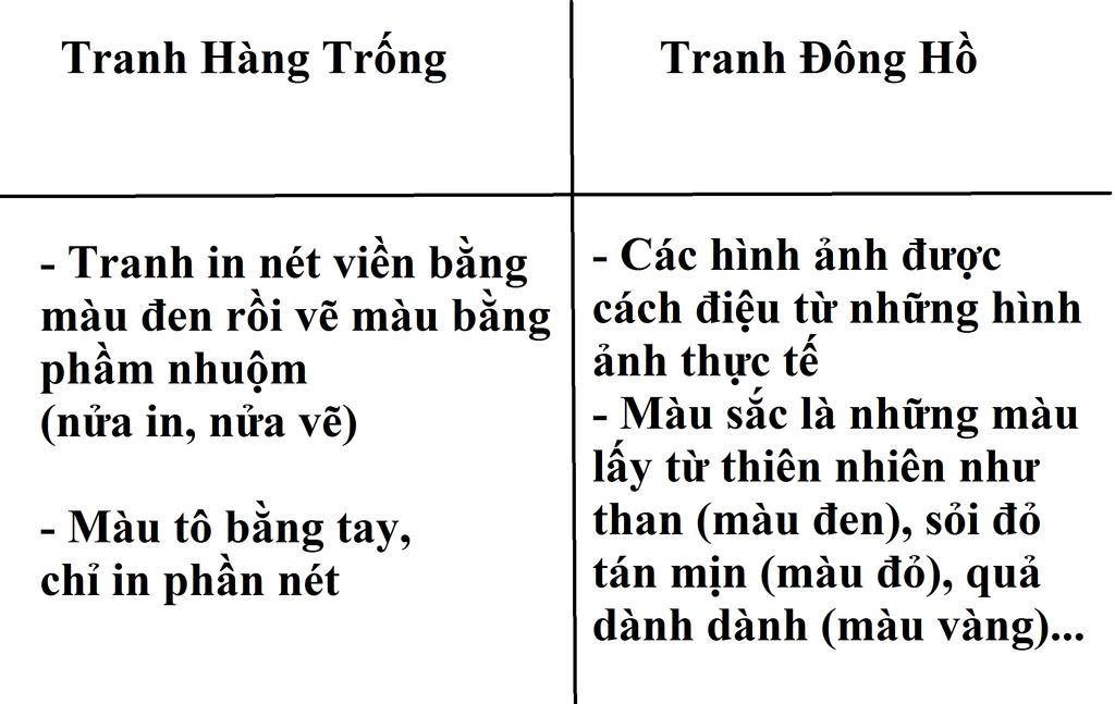 so-sanh-su-giong-nhau-va-khac-nhau-cua-tranh-dong-ho-va-tranh-hang-trong-dia-chi-chat-lieu-ki-th
