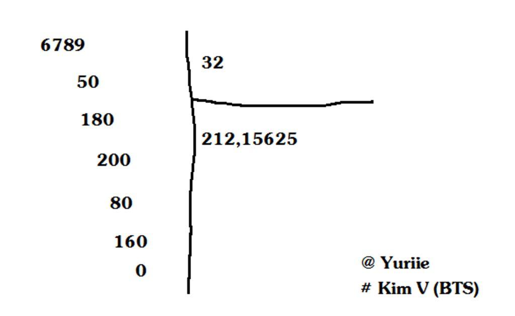6789-32-giup-minh-lam-bai-nay-voi-huhu