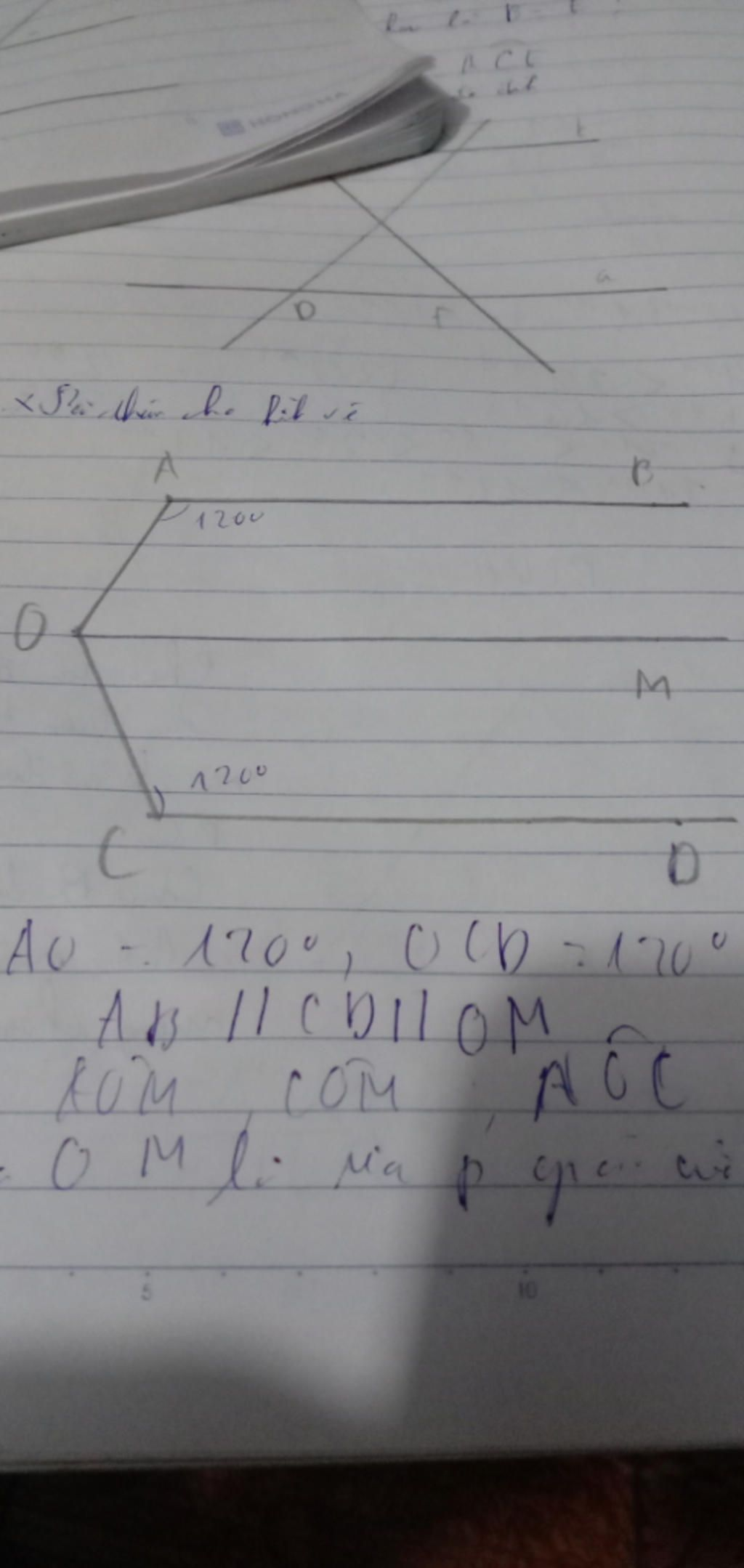 biet-bao-120-do-ocd-120-do-tinh-aom-com-aoc