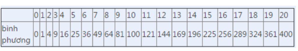 giup-mk-bai-57-58-59-sach-toan-trang-28-bai-luy-thua-vs-so-mu-tu-nhien-nhan-2-luy-thua-cung-co-s