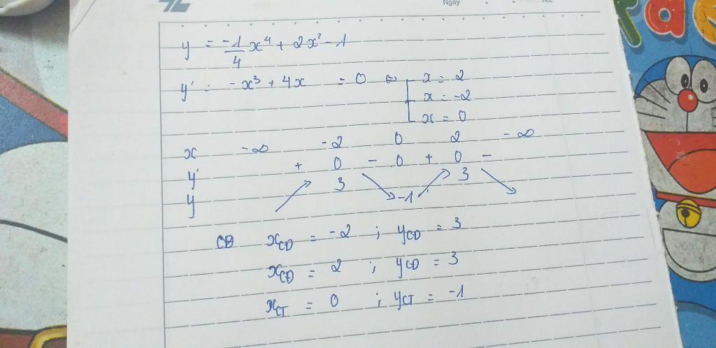 khao-sat-su-bien-thien-va-tim-cuc-tri-cua-ham-so-sau-y-1-4-2-1