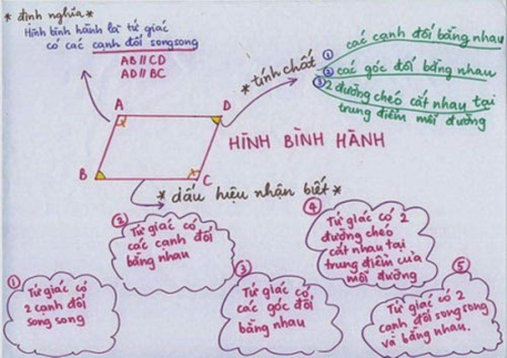 ve-so-do-ve-kien-thuc-hinh-binh-hanh-ve-bang-cong-thuc